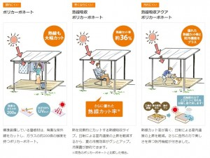 テラス屋根効果