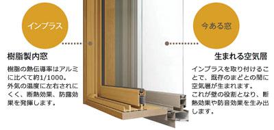 インプラス(樹脂製内窓)