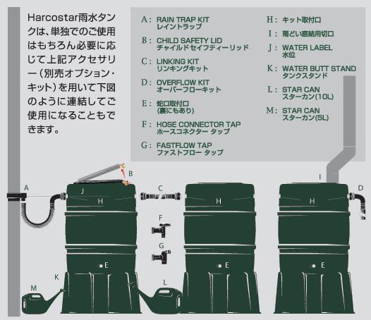 トータル・ウォーターストレージシステム
